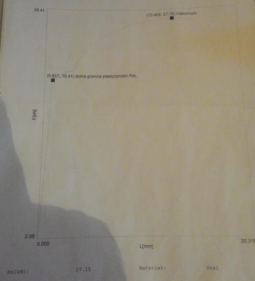çekme diyagramı