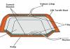 vakum sistemi şematik gösterim